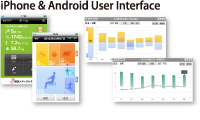 iPhone & Android User Interface