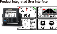 Product Integrated User Interface