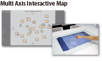 Multi Axis Interactive Map